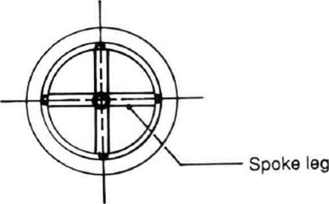spoke gate