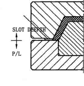 venting slot deepth