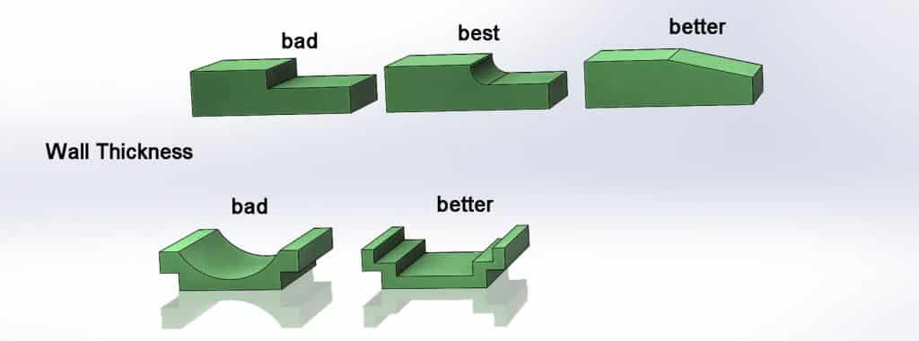 wall thickness injection molding